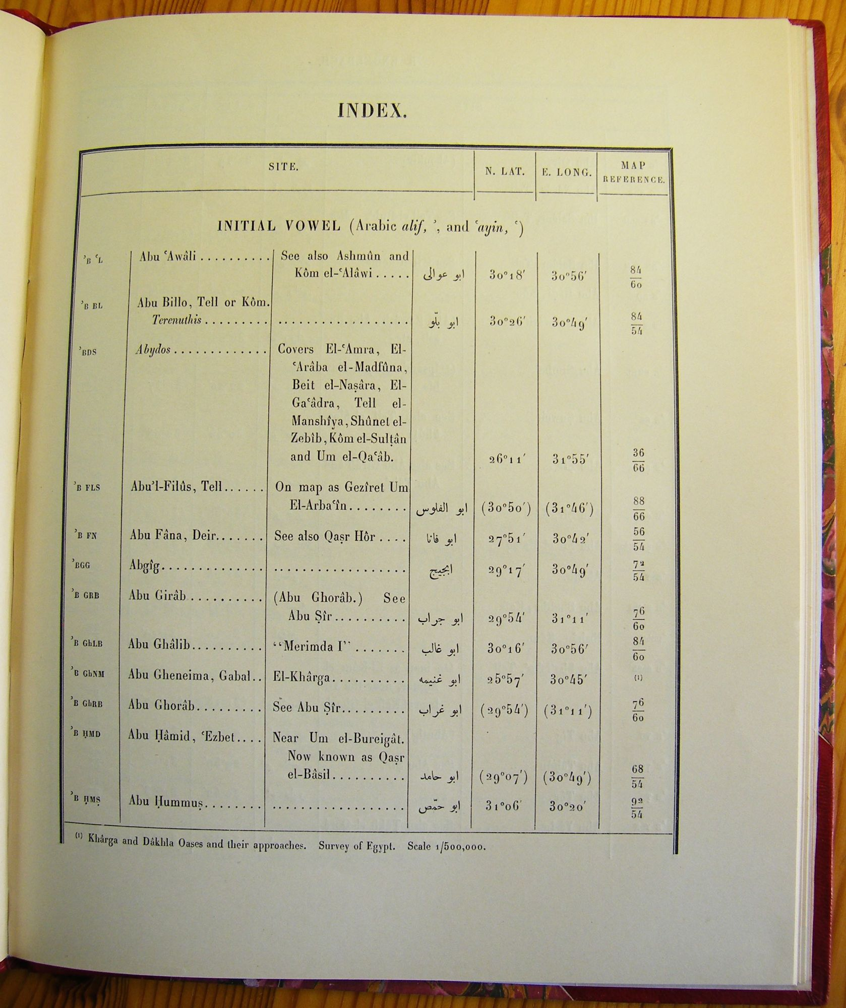 Index of Egyptian and Sudanese sites from which the Cairo