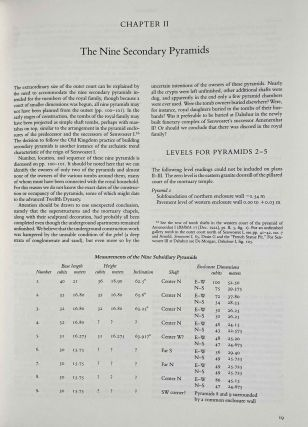 The south cemeteries of Lisht. Vol. I: the pyramid of Senwosret I. Vol. II: The control notes and team marks. Vol. III: the pyramid complex of Senwosret I (complete set)[newline]M0092-29.jpeg