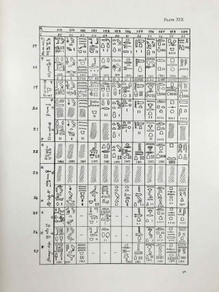 Excavations at Giza. Vol. VI. Part 2,2 (1934-1935): The Offering-List in the Old Kingdom. Plates.[newline]M0757c-05.jpeg