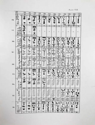 Excavations at Giza. Vol. VI. Part 2,2 (1934-1935): The Offering-List in the Old Kingdom. Plates.[newline]M0757c-07.jpeg