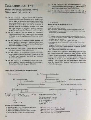 Catalogue of Demotic Papyri in the British Museum. Vol. IV: Ptolemaic Legal Texts from the Theban Area[newline]M2601a-05.jpg